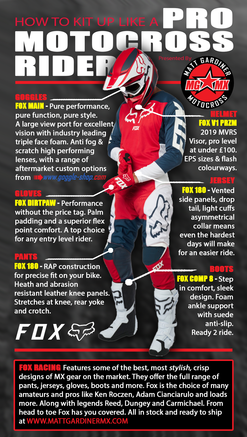 how to gear up in your fox 180 kit
